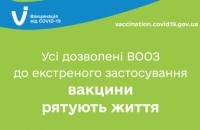 Усі дозволені ВООЗ до екстреного застосування вакцини рятують життя