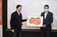 Індекс благополуччя молоді: Дніпро знову у лідерах
