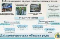 Днепропетровский облсовет провел очередной открытый конкурс на аренду коммунального имущества
