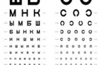 Сохранить зрение с помощью еды, очков и специальных упражнений: советы врачей