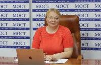 Безопасность пребывания детей в дошкольных и оздоровительных учреждениях Днепропетровщины