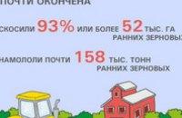 Жатва в Криничанском районе почти окончена