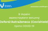 В Украине зарегистрировали вакцину Oxford/AstraZeneca (Covishield) против COVID-19
