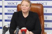 Эпидемиологическая ситуация с бешенством в Днепропетровском регионе