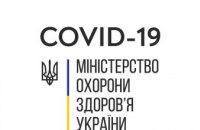 В Украине зафиксирована третья смерть от коронавируса