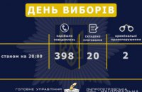 Все избирательные участки Днепропетровской области завершили свою работу без нарушений