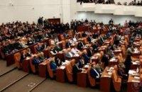 Сессия горсовета: мэр и большинство отказались голосовать против коррупции