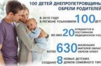 Еще 100 детей Днепропетровщины обрели родителей