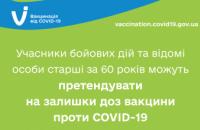 Учасники бойових дій та відомі люди, старші за 60 років, можуть претендувати на залишки доз вакцини проти COVID-19