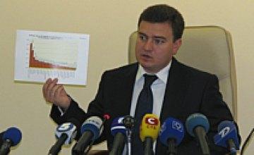 Днепропетровская область установила финансовый рекорд