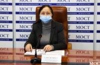 На Днепропетровщине за последнюю неделю уровень заболеваемости COVID-19 снизился на 20%