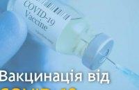 У всіх районах Дніпра: цими вихідними працюватимуть 12 центрів вакцинації від COVID-19
