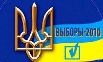 По состоянию на 17.00 на местных выборах проголосовали около 40% избирателей, - штаб Партии регионов