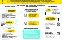 В Украине начала действовать европейская модель поставки электроэнергии: что следует знать потребителям