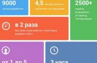 ВКонтакте запустила новый дизайн всем пользователям