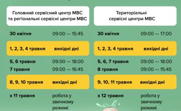 Как будут работать Сервисные центры МВД на Пасху и Майские праздники?