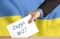 Округ №27 в Днепре занял 3-е место по количеству кандидатов