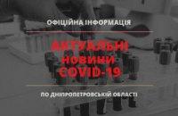 На Днепропетровщине +235 случаев COVID