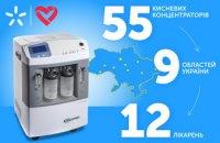 Боротьба з COVID-19: Київстар передав лікарням 55 кисневих концентраторів