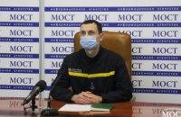 Статистика и профилактика пожаров в быту на Днепропетровщине