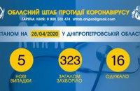 В Днепропетровской области обнаружили 5 новых случаев коронавируса