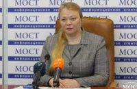 Ситуация с коронавирусом в Украине и Днепропетровской области