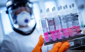 За сутки в Украине зафиксировали 2266 новых случаев COVID-19