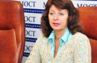В Днепропетровской области мероприятия общественных организаций проводятся в тесной связи с властью, - глава ОО «Белорусы Придне