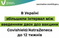 В Україні збільшили інтервал між введенням двох доз вакцини Covishield/AstraZeneca до 12 тижнів