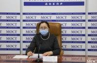 За последние сутки на Днепропетровщине зафиксировано почти 500 случаев коронавируса