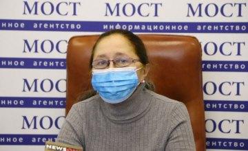 Статистика и профилактика заболеваемости лептоспирозом в Днепропетровской области