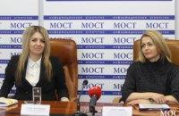 Особенности регистрации места жительства территориальными громадами Днепропетровщине в контексте изменений действующего законодательства