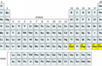 Таблица Менделеева пополнилась четырьмя новыми элементами