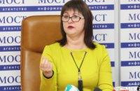 Панические атаки в украинском обществе, вызванные коронавирусом: мнение психолога